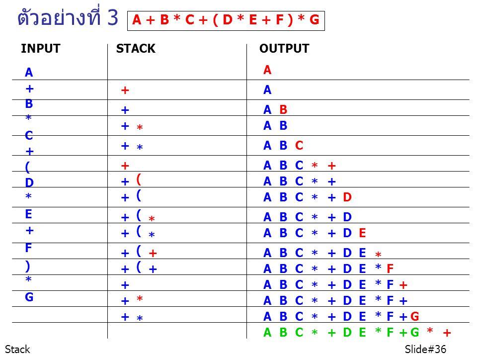 ตัวอย่างที่ 3 A + B * C + ( D * E + F ) * G INPUT STACK OUTPUT A A + B