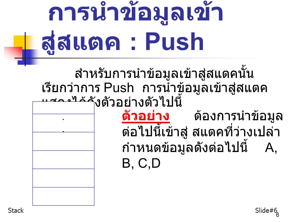 การนำข้อมูลเข้าสู่สแตค : Push