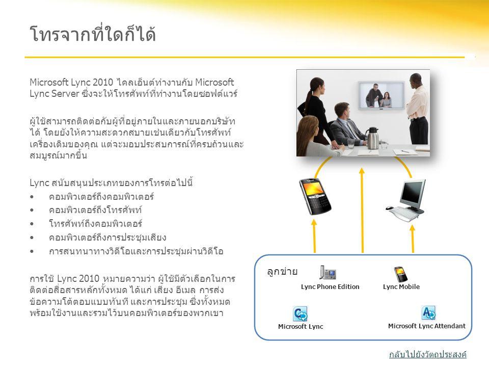 Microsoft Lync Attendant