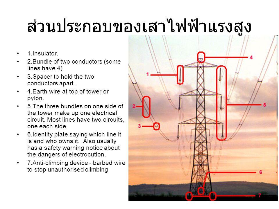 ส่วนประกอบของเสาไฟฟ้าแรงสูง