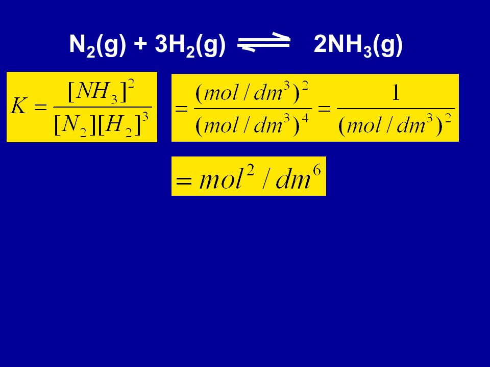 N2(g) + 3H2(g) 2NH3(g)