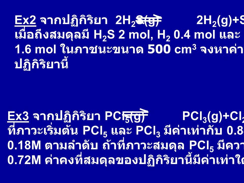Ex2 จากปฏิกิริยา 2H2S(g) 2H2(g)+S2(g)