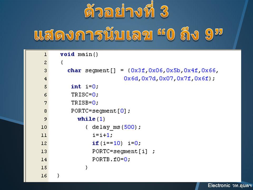 ตัวอย่างที่ 3 แสดงการนับเลข 0 ถึง 9