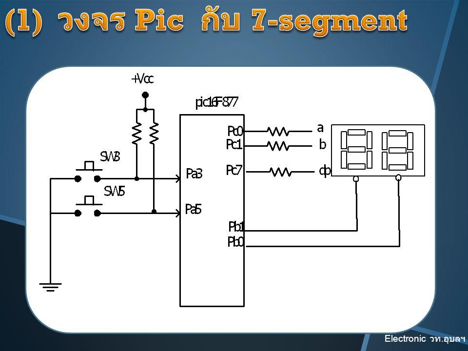 (1) วงจร Pic กับ 7-segment