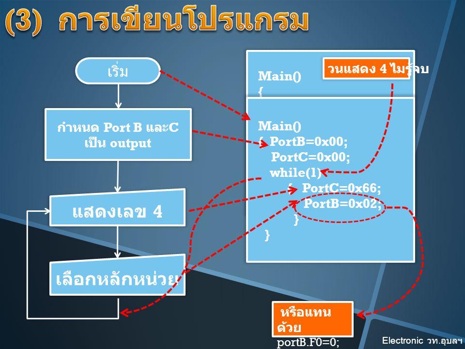 กำหนด Port B และC เป็น output