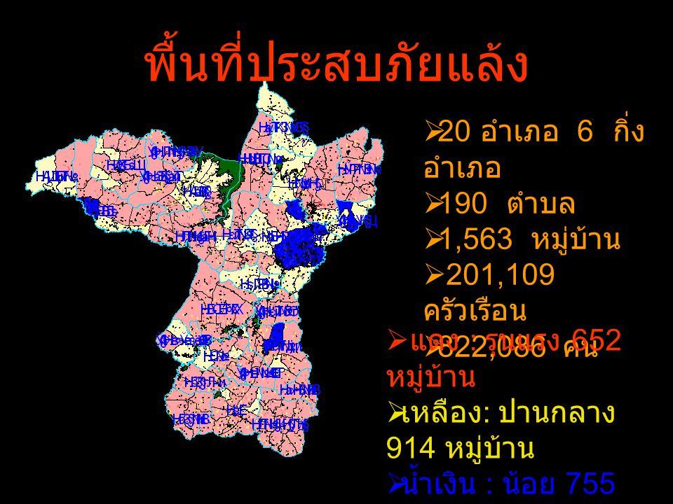 พื้นที่ประสบภัยแล้ง 20 อำเภอ 6 กิ่งอำเภอ 190 ตำบล 1,563 หมู่บ้าน