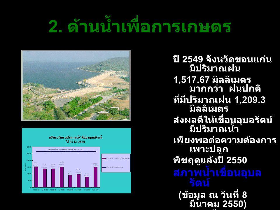 2. ด้านน้ำเพื่อการเกษตร