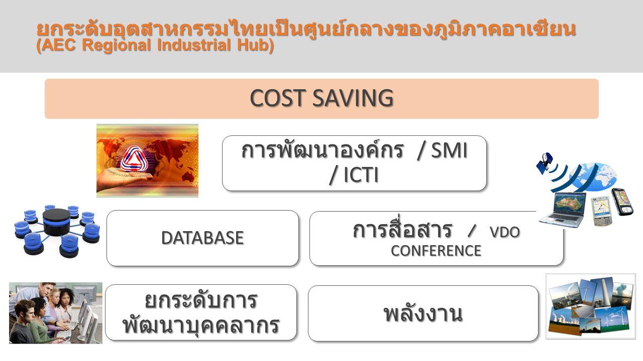 ข้อย่อยที่ 2 COST SAVING การพัฒนาองค์กร / SMI / ICTI