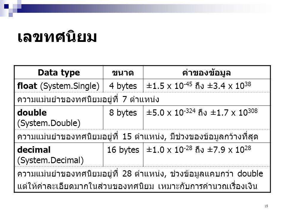 เลขทศนิยม Data type ขนาด ค่าของข้อมูล float (System.Single) 4 bytes
