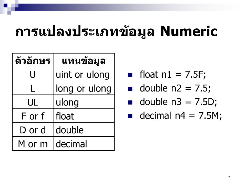 การแปลงประเภทข้อมูล Numeric
