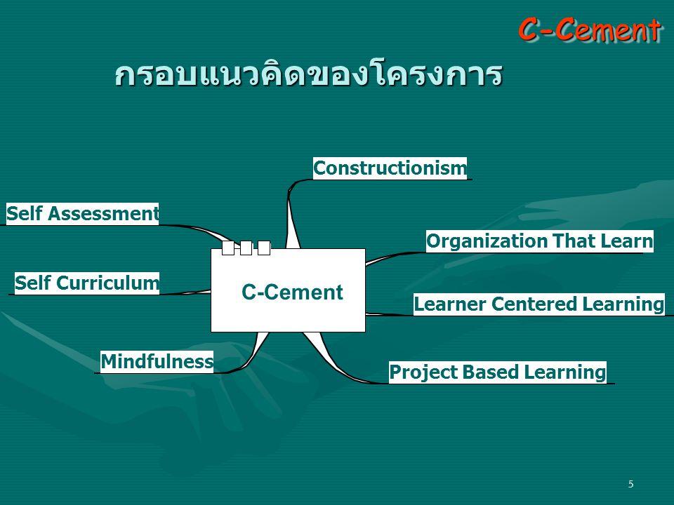 กรอบแนวคิดของโครงการ