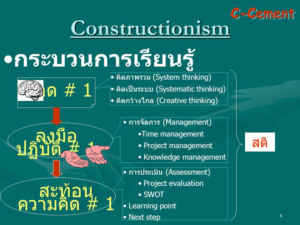 Constructionism กระบวนการเรียนรู้ คิด # 1 ลงมือปฏิบัติ # 1
