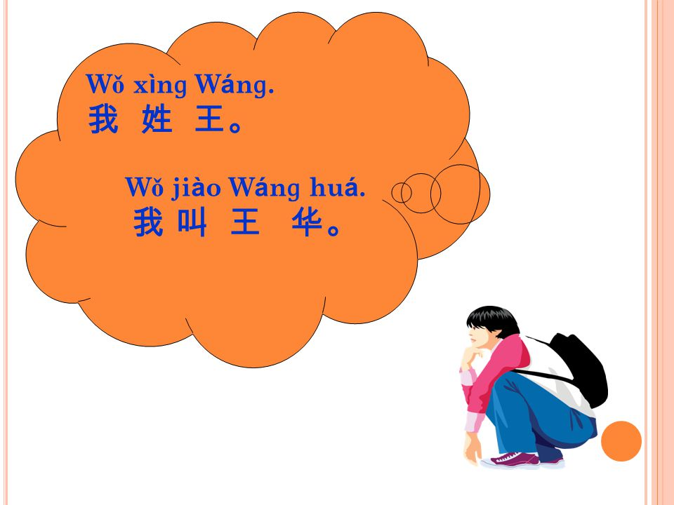 Wǒ xìnɡ Wánɡ. 我 姓 王。 Wǒ jiào Wánɡ huá. 我 叫 王 华。