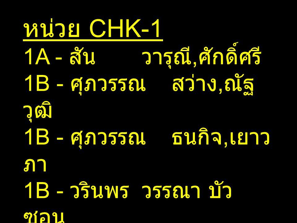 หน่วย CHK-1 1A - สัน วารุณี,ศักดิ์ศรี 1B - ศุภวรรณ สว่าง,ณัฐวุฒิ