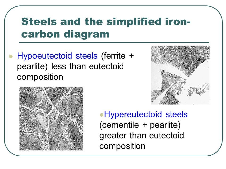 Steels and the simplified iron-carbon diagram