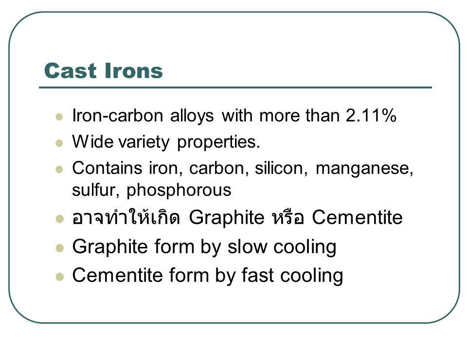 Cast Irons อาจทำให้เกิด Graphite หรือ Cementite