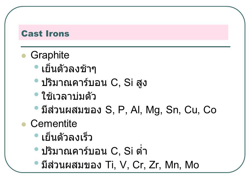 มีส่วนผสมของ S, P, Al, Mg, Sn, Cu, Co Cementite เย็นตัวลงเร็ว