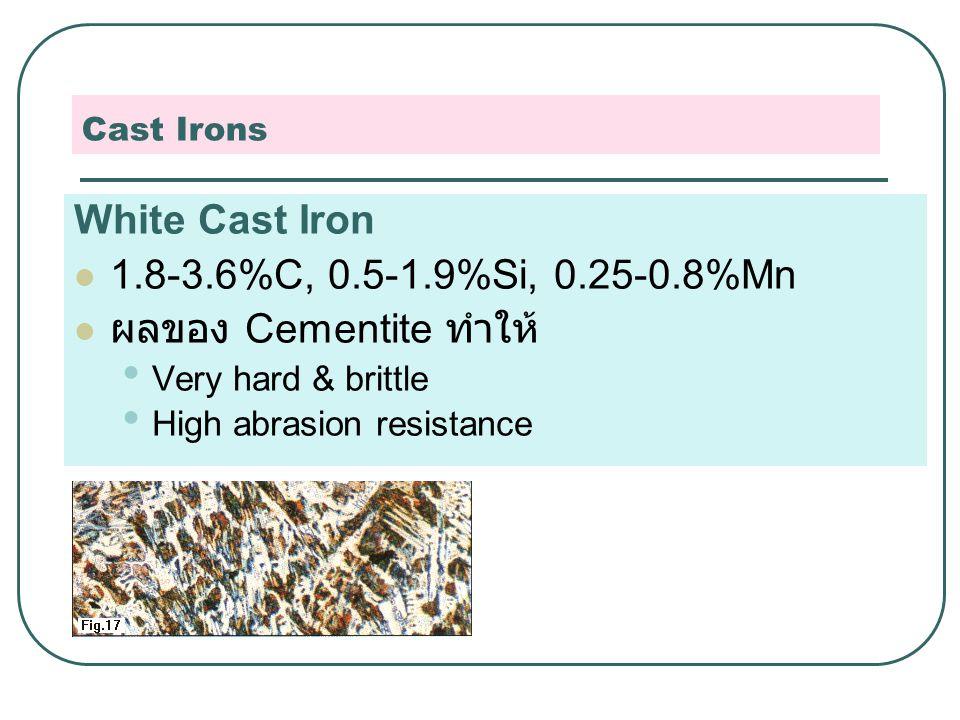 White Cast Iron 1.8-3.6%C, 0.5-1.9%Si, 0.25-0.8%Mn