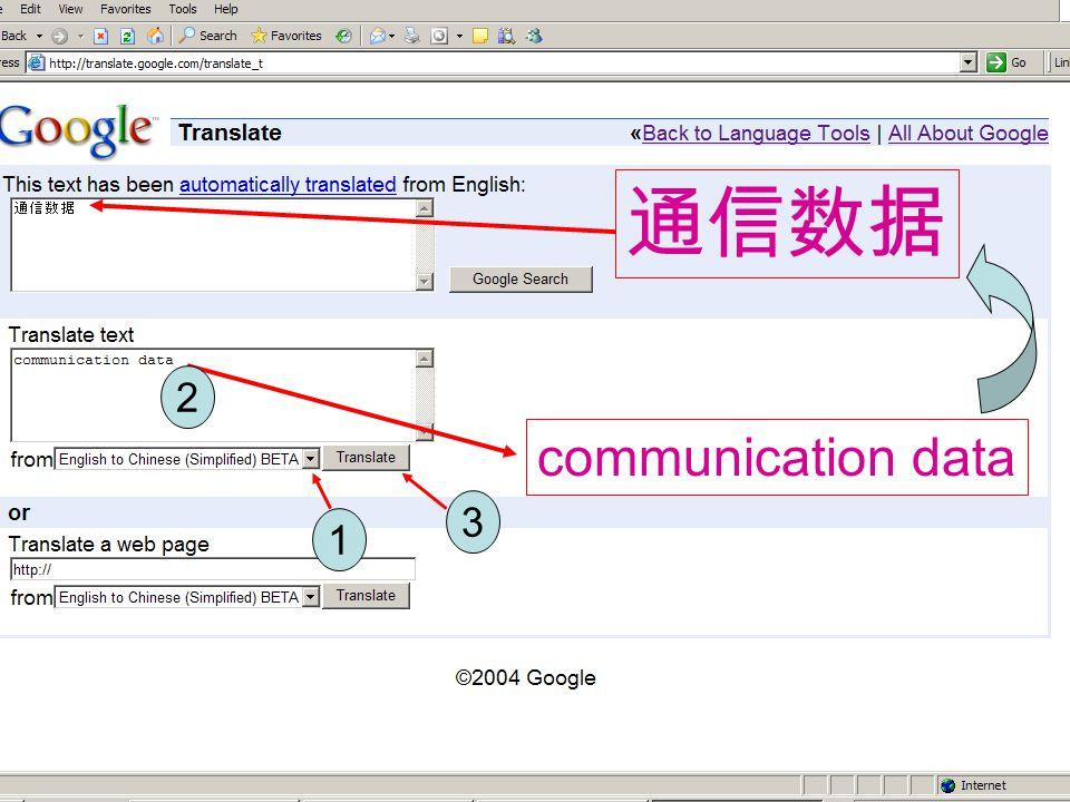 通信数据 communication data 2 1 3 K.Suchart RU-Com
