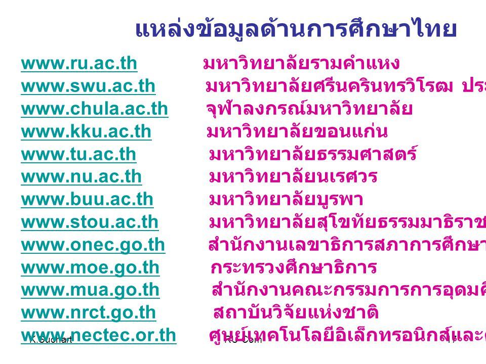 แหล่งข้อมูลด้านการศึกษาไทย