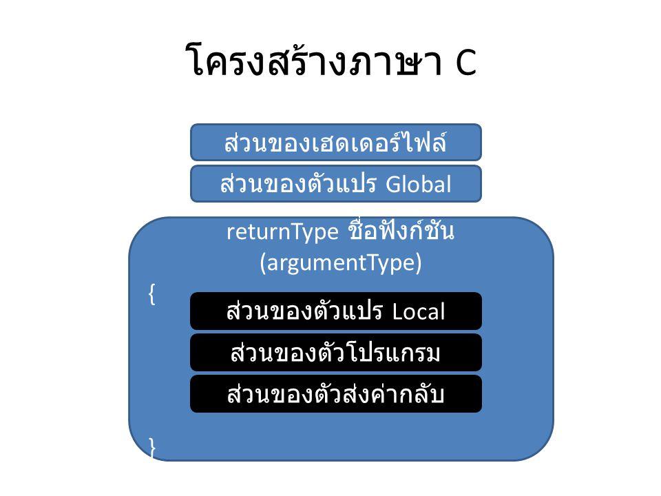 โครงสร้างภาษา C ส่วนของเฮดเดอร์ไฟล์ ส่วนของตัวแปร Global