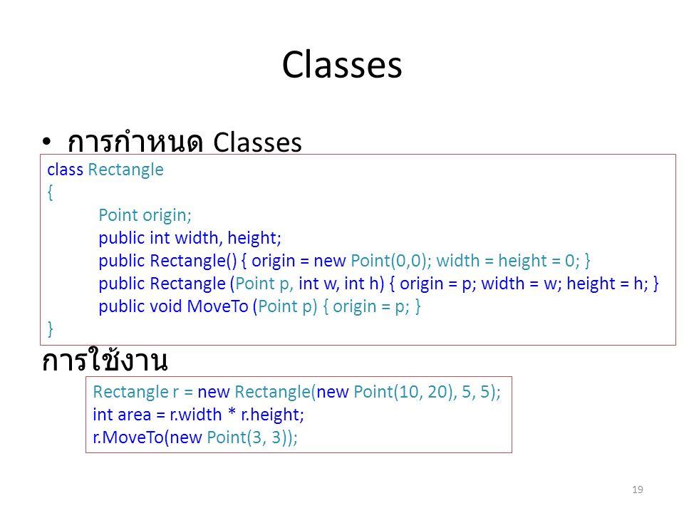 Classes การกำหนด Classes การใช้งาน class Rectangle { Point origin;