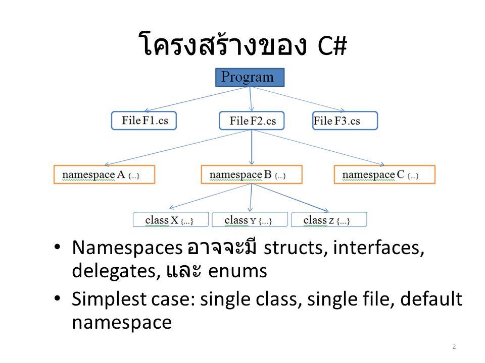 โครงสร้างของ C# Namespaces อาจจะมี structs, interfaces, delegates, และ enums.
