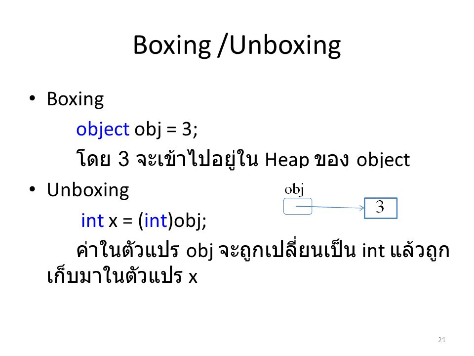Boxing /Unboxing Boxing object obj = 3;