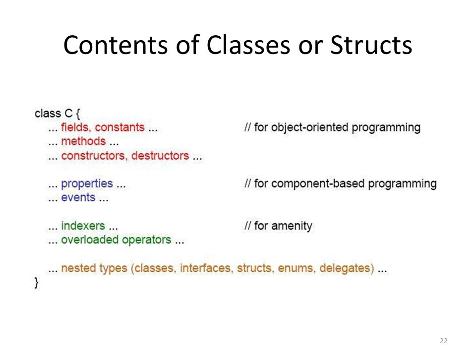 Contents of Classes or Structs