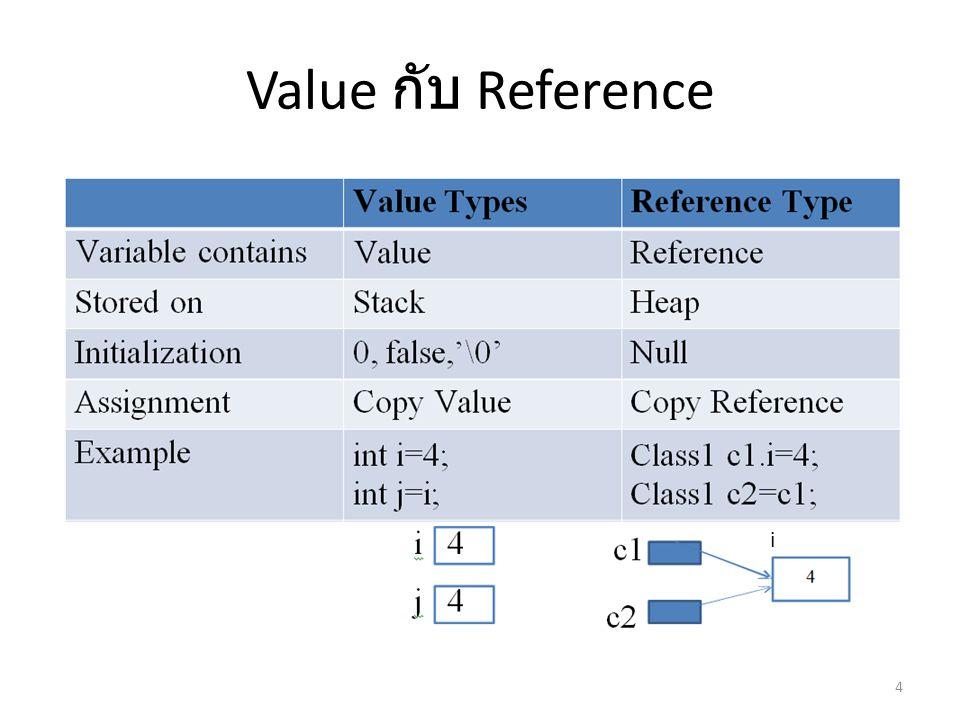 Value กับ Reference i
