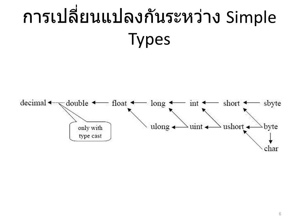 การเปลี่ยนแปลงกันระหว่าง Simple Types