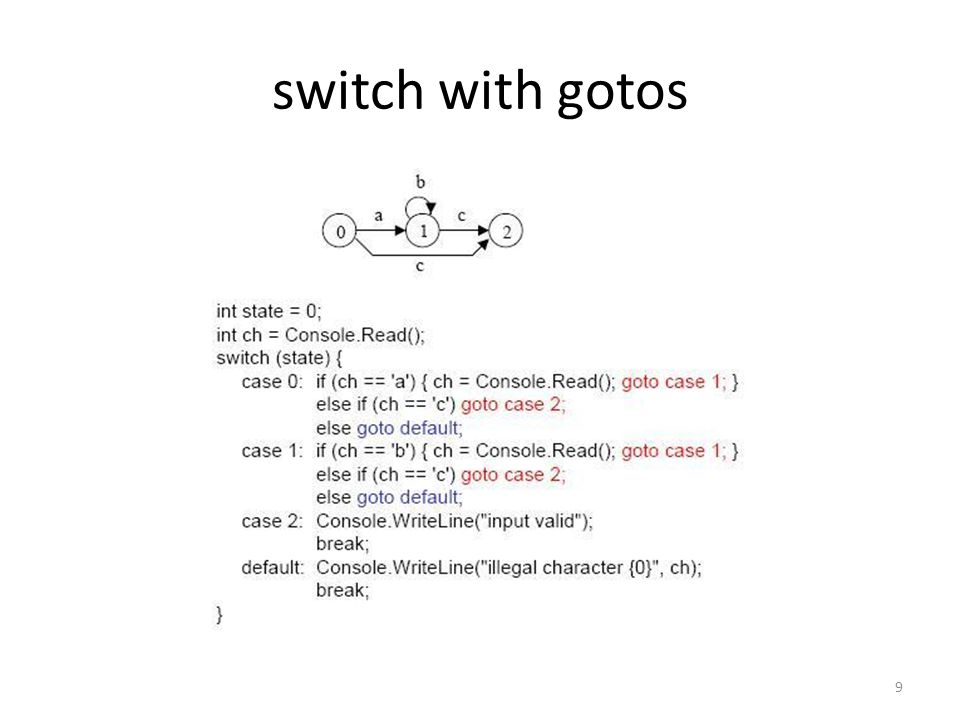 switch with gotos