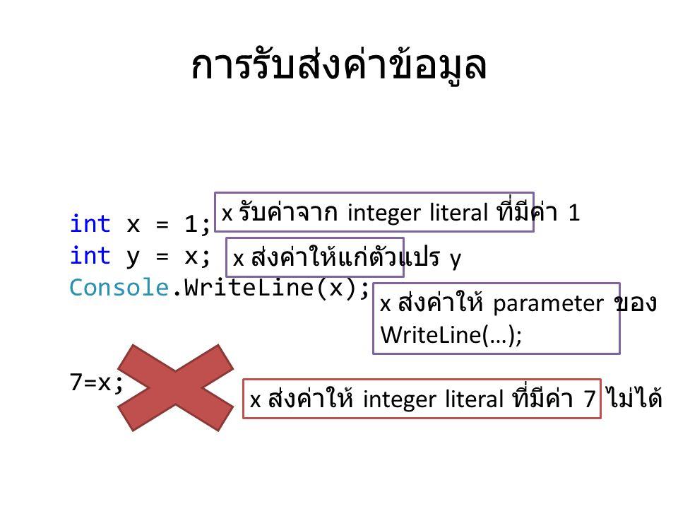 การรับส่งค่าข้อมูล x รับค่าจาก integer literal ที่มีค่า 1 int x = 1;