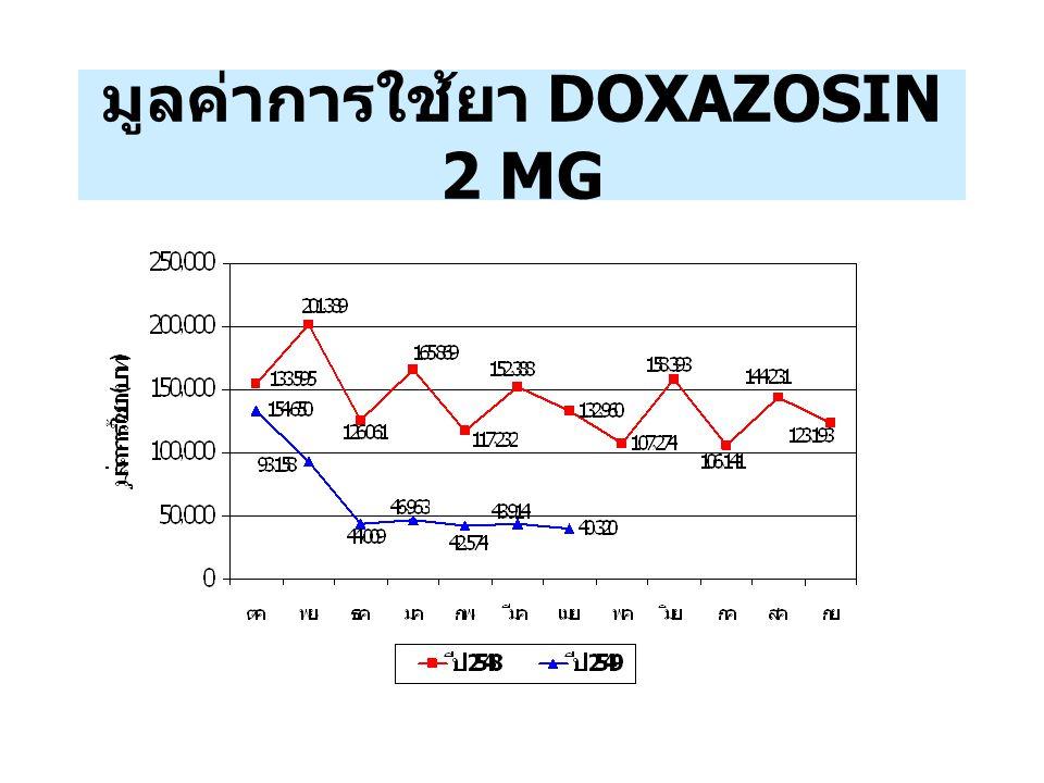 มูลค่าการใช้ยา DOXAZOSIN 2 MG