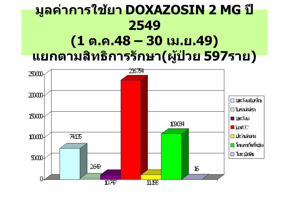 มูลค่าการใช้ยา DOXAZOSIN 2 MG ปี 2549 (1 ต. ค. 48 – 30 เม. ย