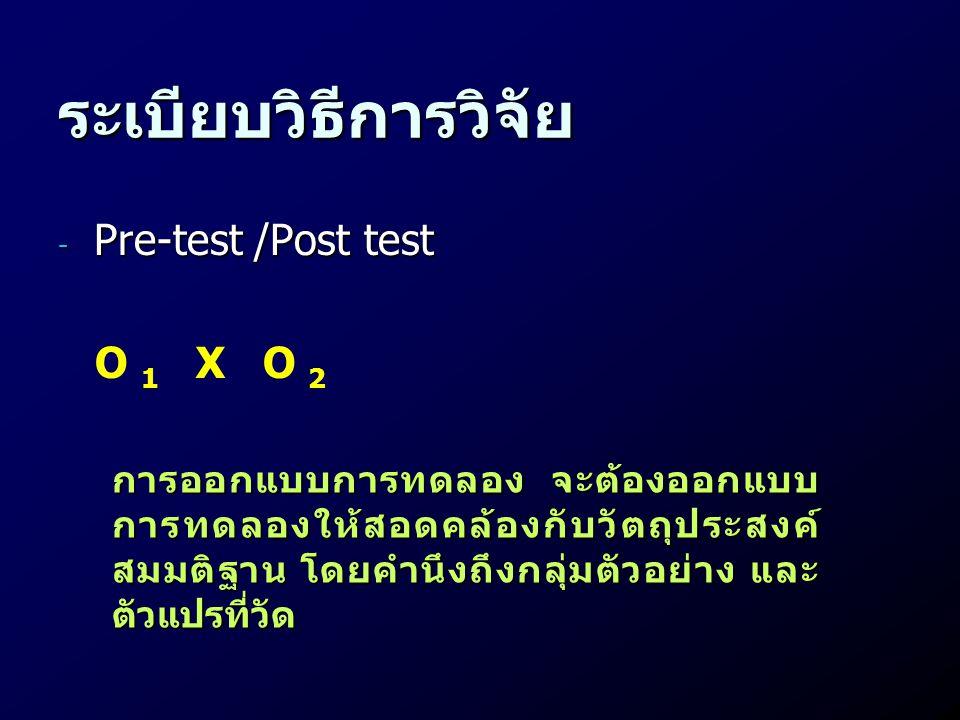 ระเบียบวิธีการวิจัย Pre-test /Post test O 1 X O 2