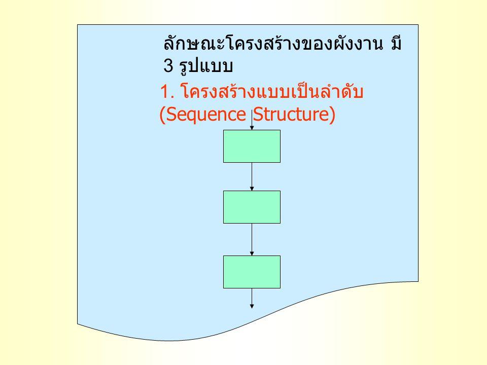 ลักษณะโครงสร้างของผังงาน มี 3 รูปแบบ