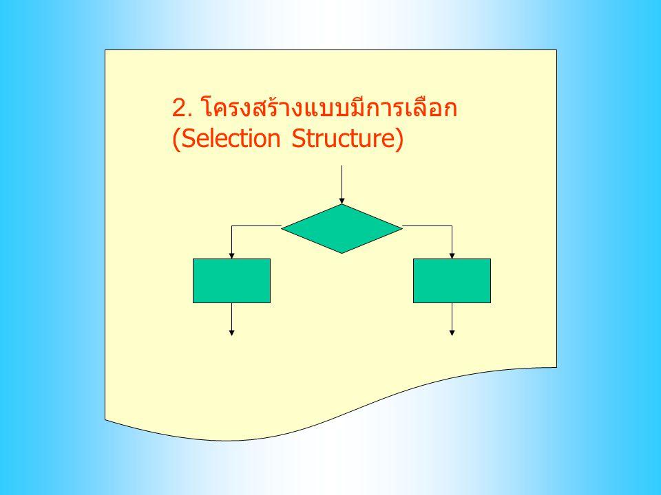 2. โครงสร้างแบบมีการเลือก (Selection Structure)