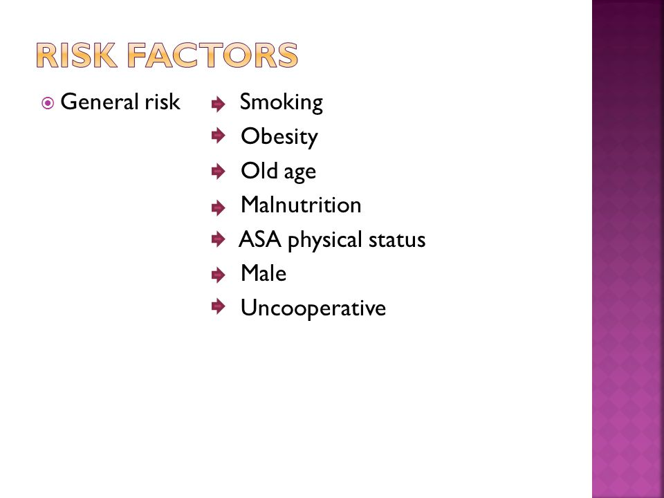 Risk Factors General risk Smoking Obesity Old age Malnutrition
