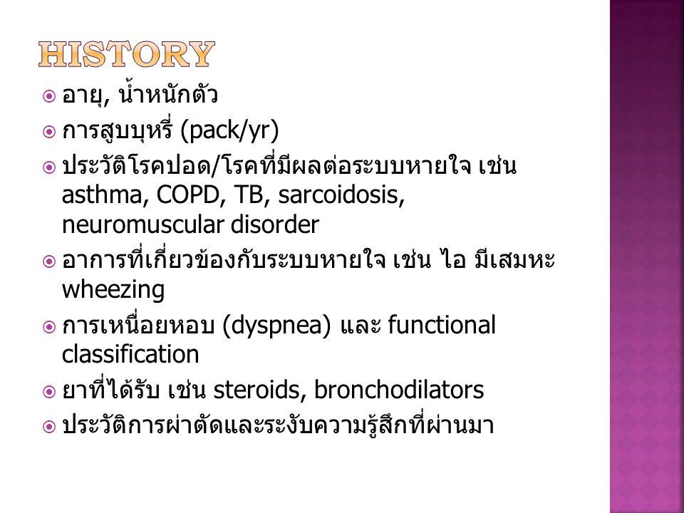 hISTORY อายุ, น้ำหนักตัว การสูบบุหรี่ (pack/yr)