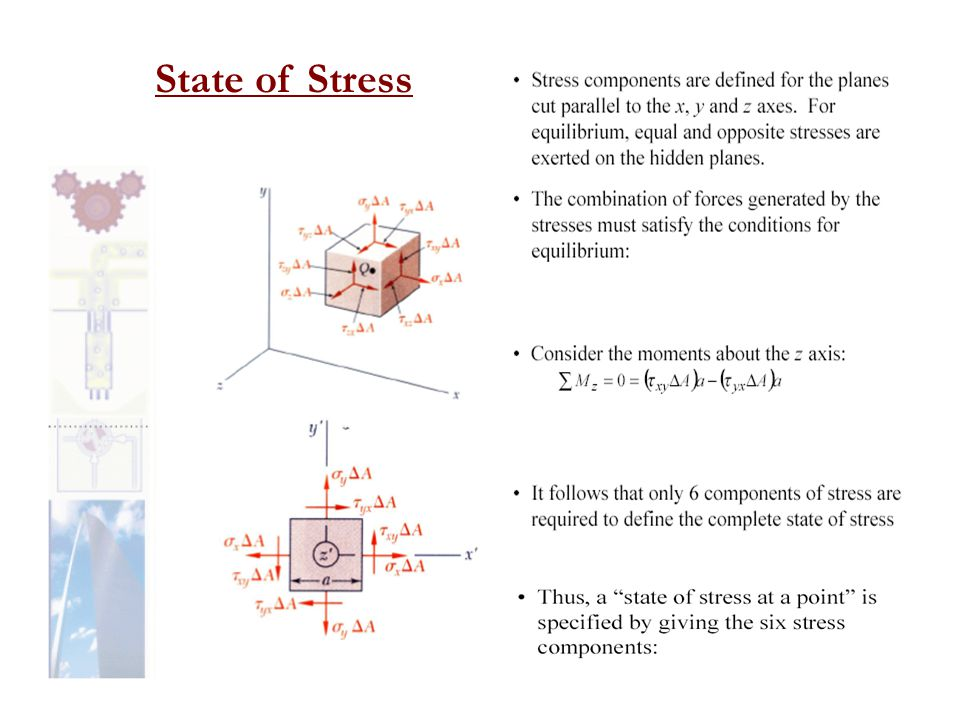 State of Stress
