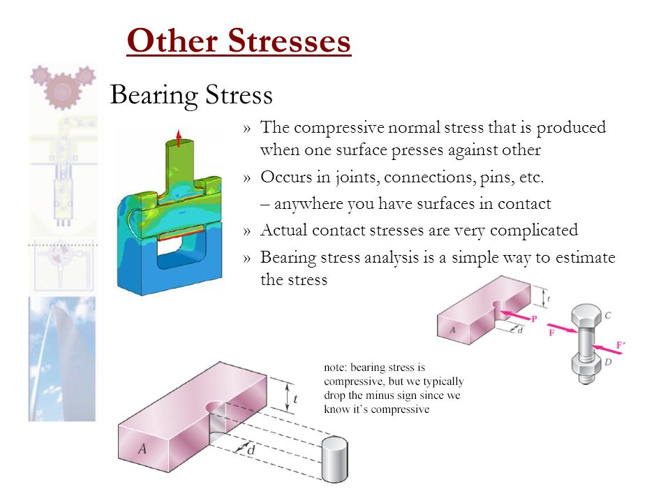 Other Stresses Bearing Stress