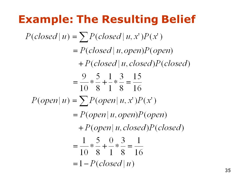 Example: The Resulting Belief