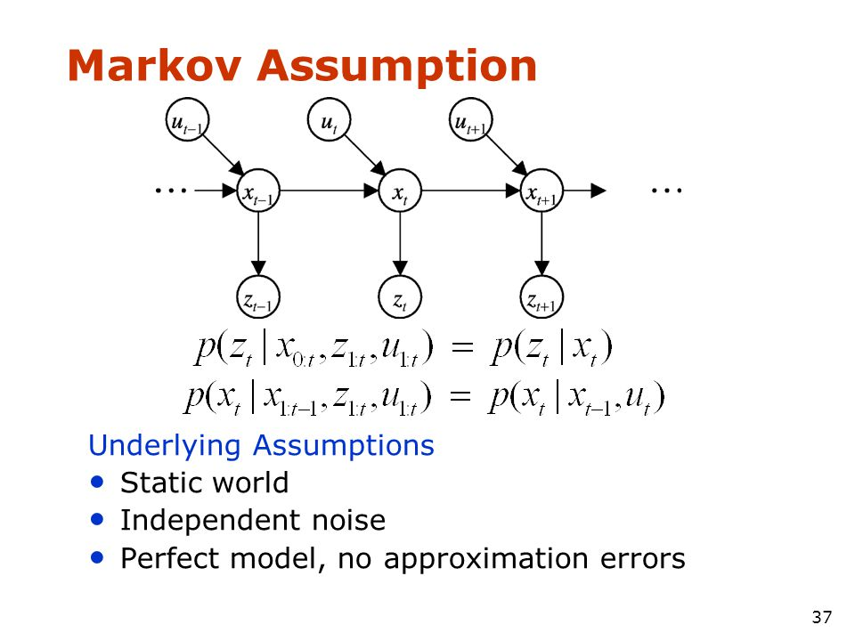 Markov Assumption Underlying Assumptions Static world