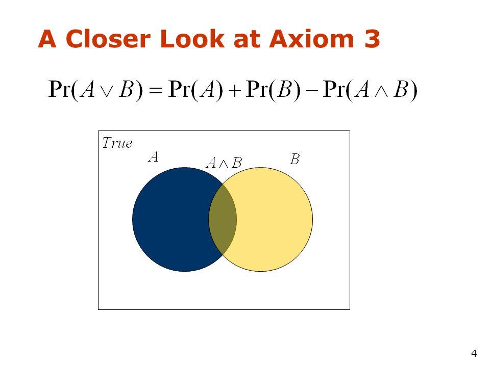 A Closer Look at Axiom 3 B