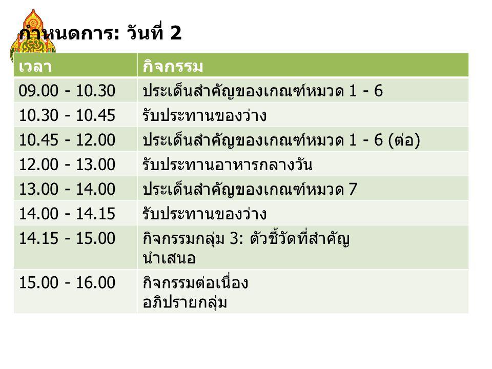 กำหนดการ: วันที่ 2 เวลา กิจกรรม 09.00 - 10.30