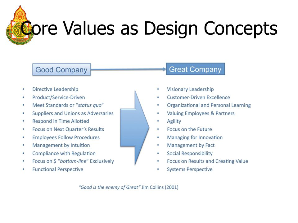 Core Values as Design Concepts