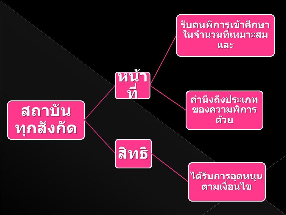 Disabilities Thailand Association