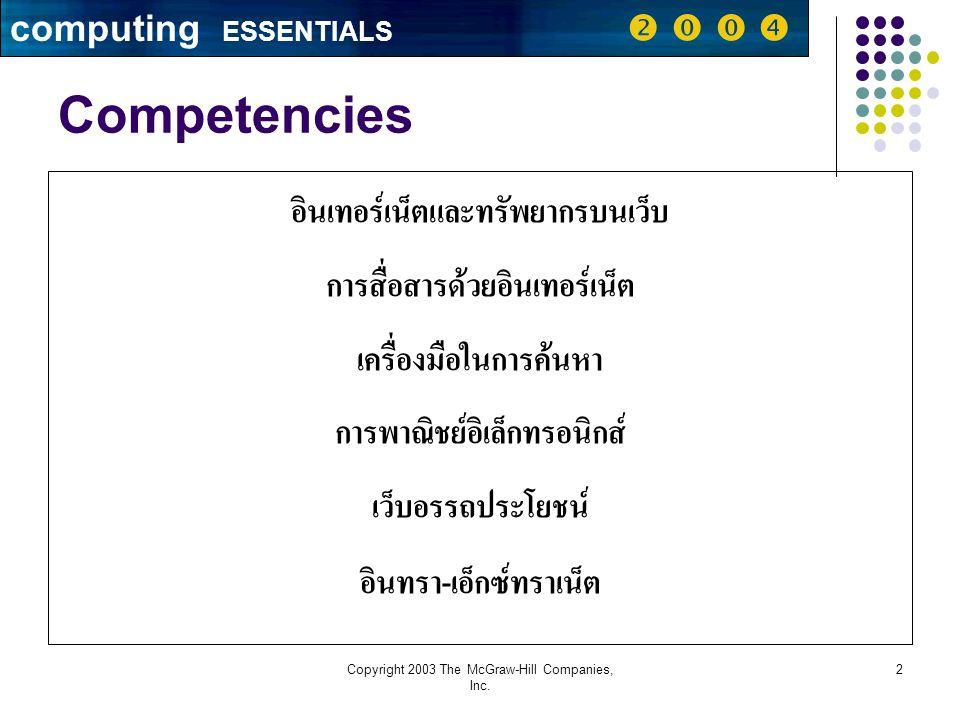 Competencies อินเทอร์เน็ตและทรัพยากรบนเว็บ การสื่อสารด้วยอินเทอร์เน็ต