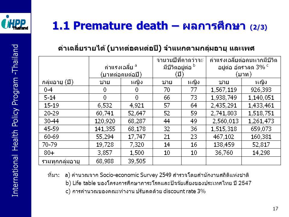 1.1 Premature death – ผลการศึกษา (2/3)